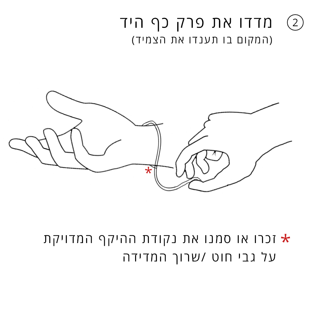 מדריך למדידת מידת צמיד חלק 2, מדוד את היקף פרק כף היד בעזרת חוט